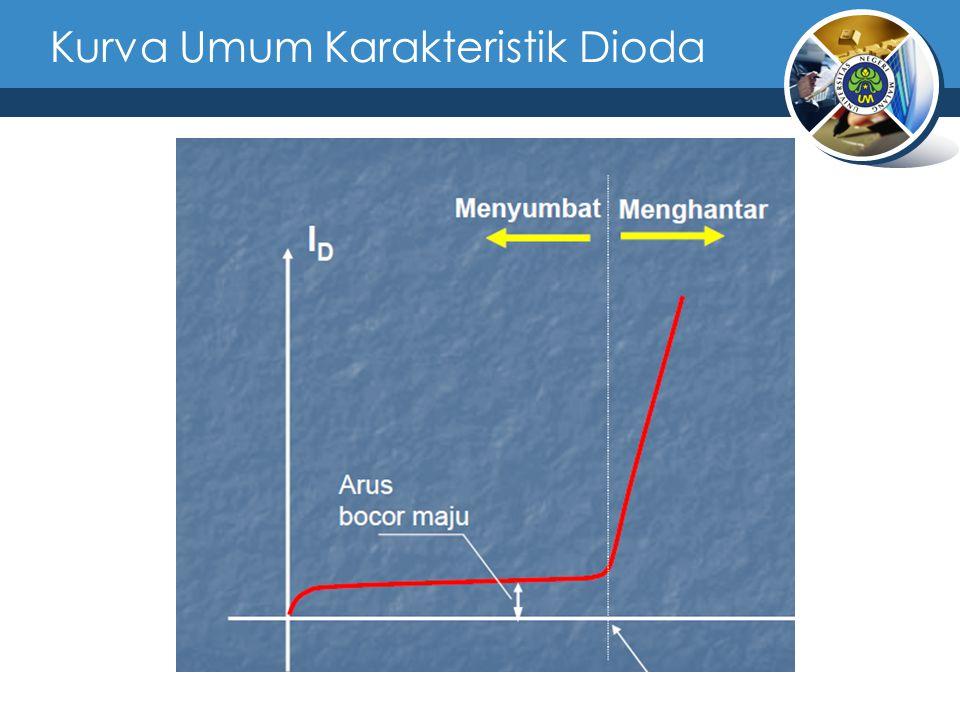 http://arionline.page.pl Bias Mundur / Reverse Bias Bias Mundur Bias mundur adalah kondisi yang menybabkan arus tidak dapat melalui diode.