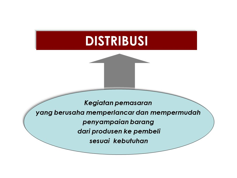 DISTRIBUSI Kegiatan pemasaran yang berusaha memperlancar dan mempermudah penyampaian barang dari produsen ke pembeli sesuai kebutuhan