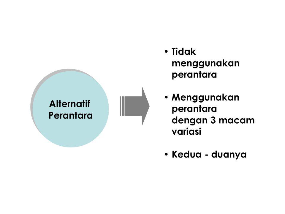 Alternatif Perantara Alternatif Perantara Tidak menggunakan perantara Menggunakan perantara dengan 3 macam variasi Kedua - duanya