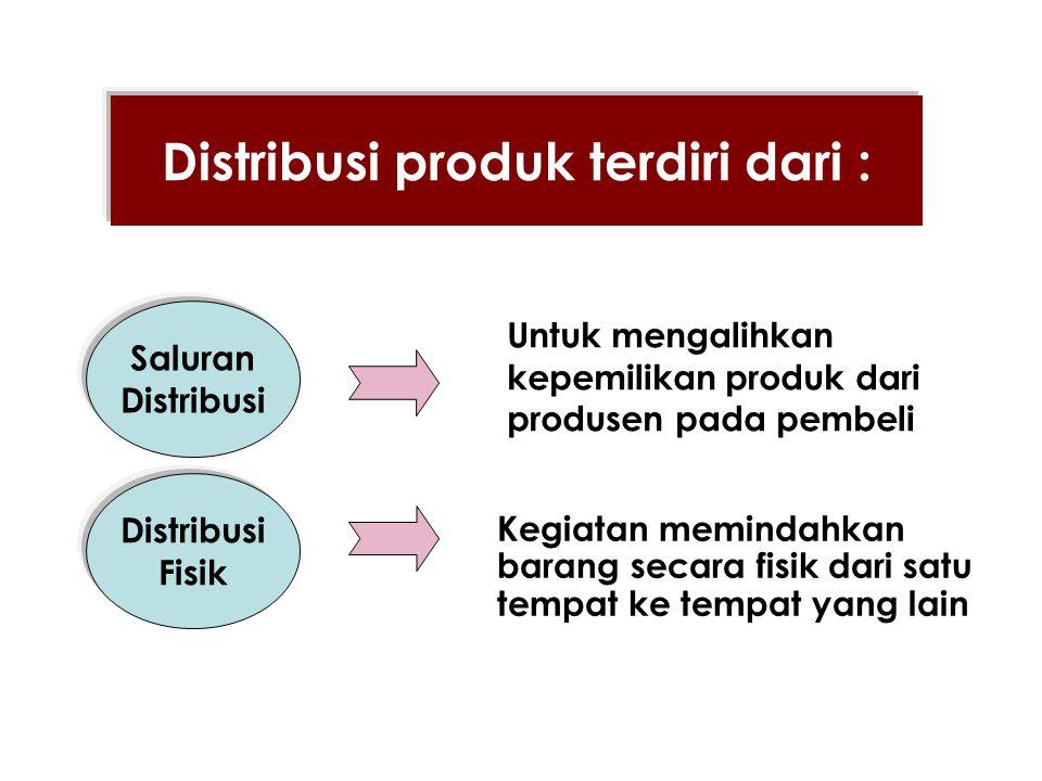 Distribusi produk terdiri dari : Kegiatan memindahkan barang secara fisik dari satu tempat ke tempat yang lain Saluran Distribusi Fisik Untuk mengalihkan kepemilikan produk dari produsen pada pembeli