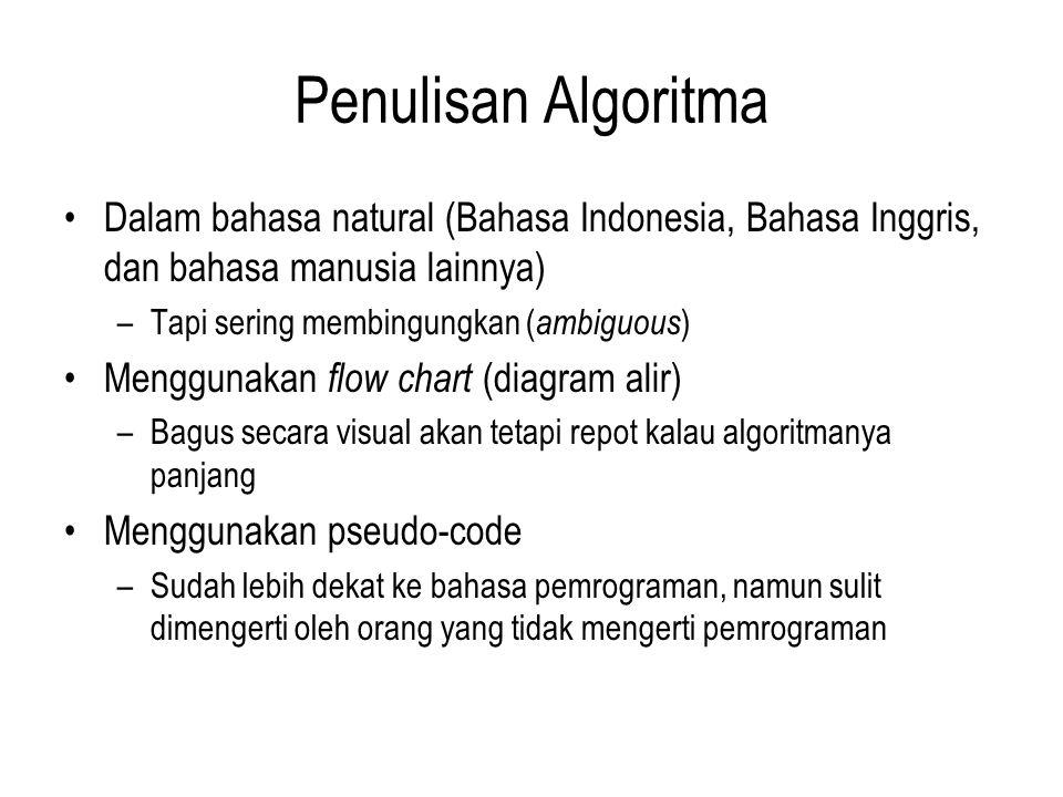 Penulisan Algoritma Dalam bahasa natural (Bahasa Indonesia, Bahasa Inggris, dan bahasa manusia lainnya) –Tapi sering membingungkan ( ambiguous ) Mengg