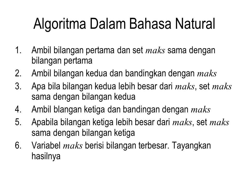 Algoritma Dalam Bahasa Natural 1.Ambil bilangan pertama dan set maks sama dengan bilangan pertama 2.Ambil bilangan kedua dan bandingkan dengan maks 3.