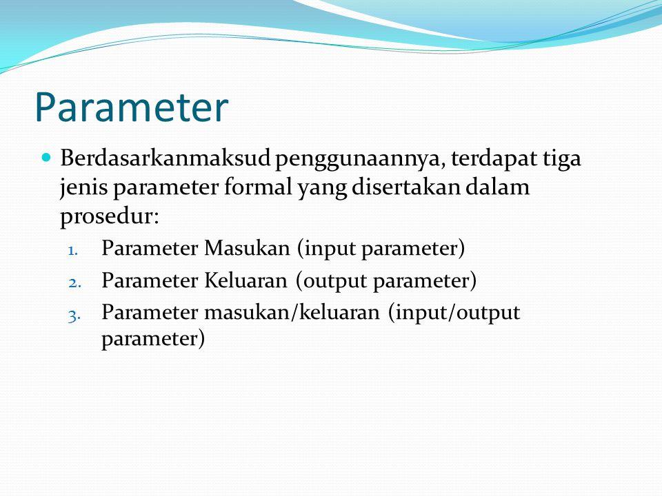 Parameter Masukan Parameter masukan adalah parameter yang nilainya berlaku sebagai masukan untuk prosedur Pada bahasa pemrograman, istilah parameter masukan ini sering dinamakan parameter nilai (value parameter atau parameter by value) Pada parameter masukan, nilai (value) parameter aktual diisikan (assign) ke dalam parameter formal yang bersesuaian.