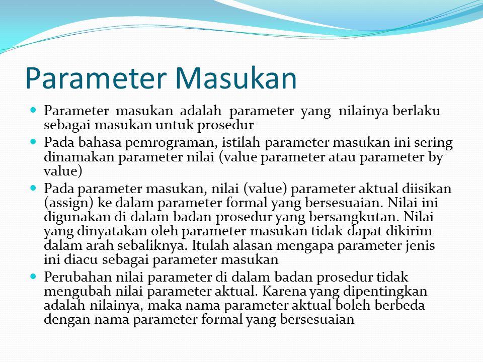 Parameter Masukan Parameter masukan adalah parameter yang nilainya berlaku sebagai masukan untuk prosedur Pada bahasa pemrograman, istilah parameter m