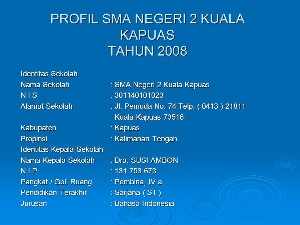PROFIL SMA NEGERI 2 KUALA KAPUAS TAHUN 2008 Identitas Sekolah Nama Sekolah: SMA Negeri 2 Kuala Kapuas N I S : 301140101023 Alamat Sekolah: Jl. Pemuda