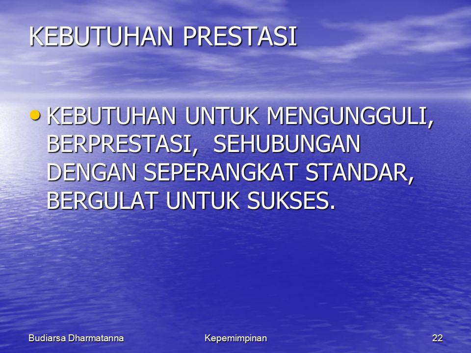Budiarsa DharmatannaKepemimpinan22 KEBUTUHAN PRESTASI KEBUTUHAN UNTUK MENGUNGGULI, BERPRESTASI, SEHUBUNGAN DENGAN SEPERANGKAT STANDAR, BERGULAT UNTUK SUKSES.