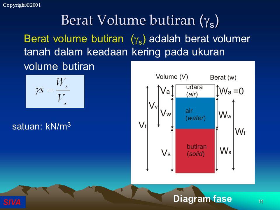 SIVA Copyright©2001 11 Berat Volume butiran (  s ) Berat volume butiran (  s ) adalah berat volumer tanah dalam keadaan kering pada ukuran volume butiran Diagram fase satuan: kN/m 3