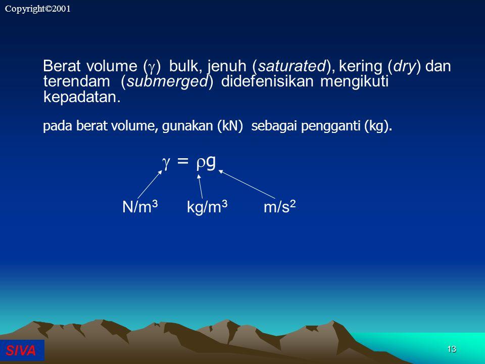 SIVA Copyright©2001 13 Berat volume (  ) bulk, jenuh (saturated), kering (dry) dan terendam (submerged) didefenisikan mengikuti kepadatan.  =  g pa