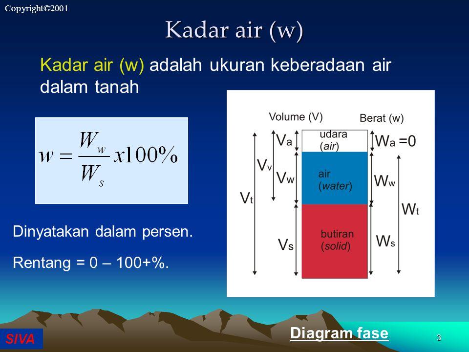 SIVA Copyright©2001 3 Kadar air (w) Kadar air (w) adalah ukuran keberadaan air dalam tanah Diagram fase Dinyatakan dalam persen.