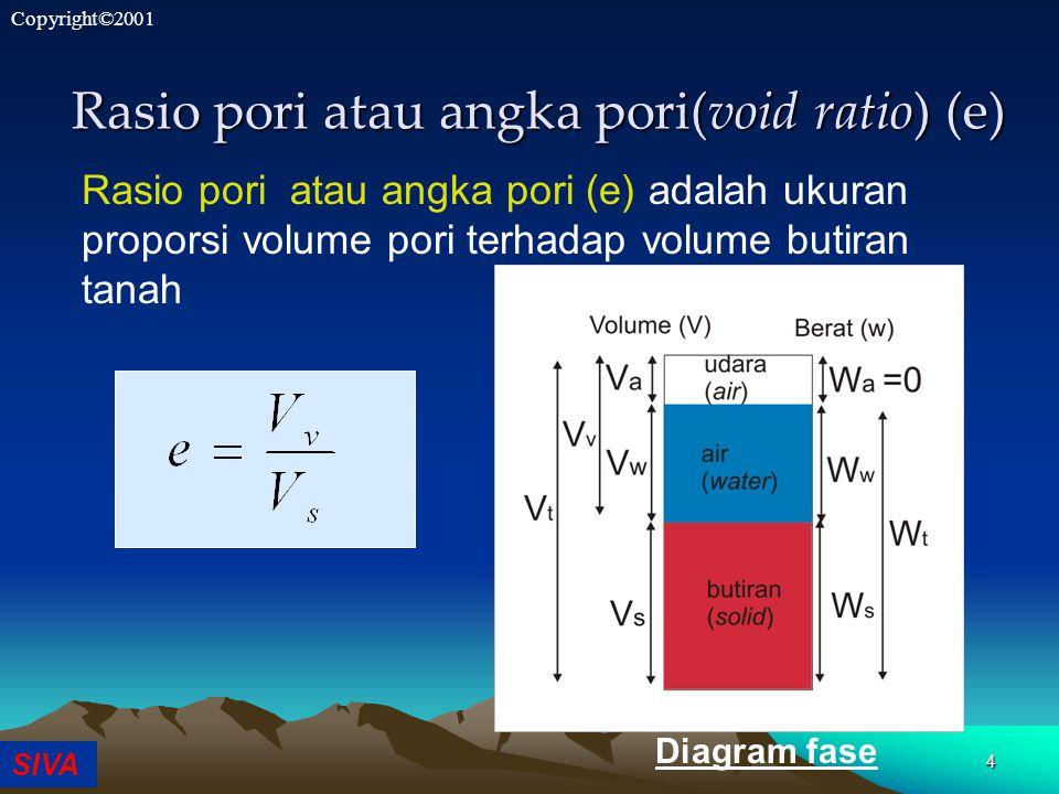 SIVA Copyright©2001 4 Rasio pori atau angka pori(void ratio) (e) Rasio pori atau angka pori (e) adalah ukuran proporsi volume pori terhadap volume butiran tanah Diagram fase