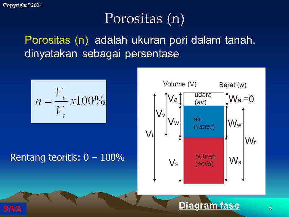 SIVA Copyright©2001 5 Porositas (n) Porositas (n) adalah ukuran pori dalam tanah, dinyatakan sebagai persentase Diagram fase Rentang teoritis: 0 – 100
