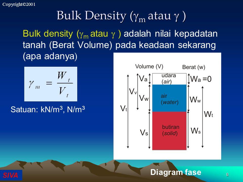 SIVA Copyright©2001 8 Bulk Density (  m atau  ) Bulk density (  m atau  ) adalah nilai kepadatan tanah (Berat Volume) pada keadaan sekarang (apa adanya ) Diagram fase Satuan: kN/m 3, N/m 3
