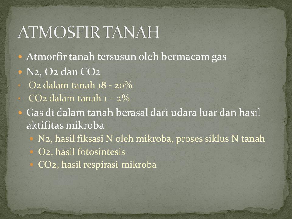 Atmorfir tanah tersusun oleh bermacam gas N2, O2 dan CO2 O2 dalam tanah 18 - 20% CO2 dalam tanah 1 – 2% Gas di dalam tanah berasal dari udara luar dan