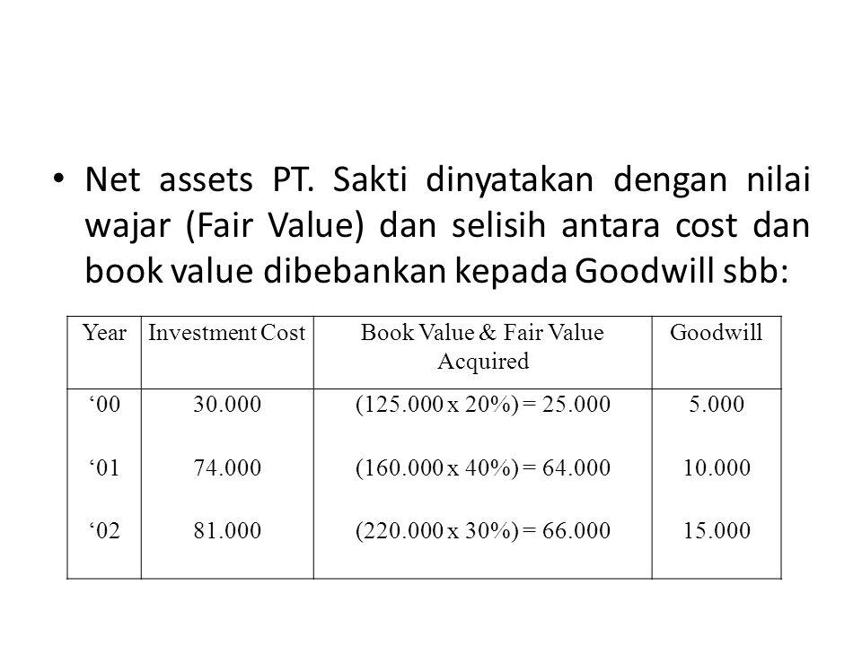 Net assets PT. Sakti dinyatakan dengan nilai wajar (Fair Value) dan selisih antara cost dan book value dibebankan kepada Goodwill sbb: YearInvestment