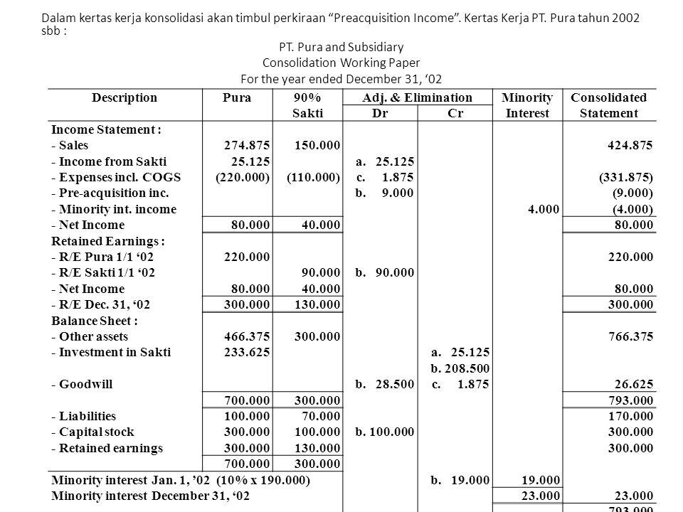 "Dalam kertas kerja konsolidasi akan timbul perkiraan ""Preacquisition Income"". Kertas Kerja PT. Pura tahun 2002 sbb : PT. Pura and Subsidiary Consolida"
