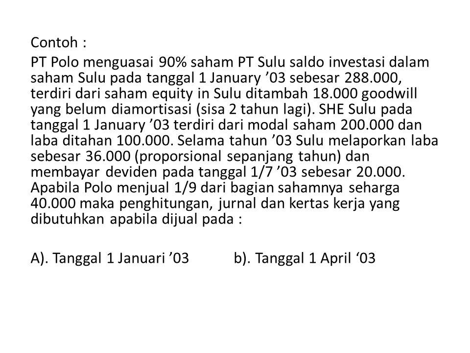 Contoh : PT Polo menguasai 90% saham PT Sulu saldo investasi dalam saham Sulu pada tanggal 1 January '03 sebesar 288.000, terdiri dari saham equity in
