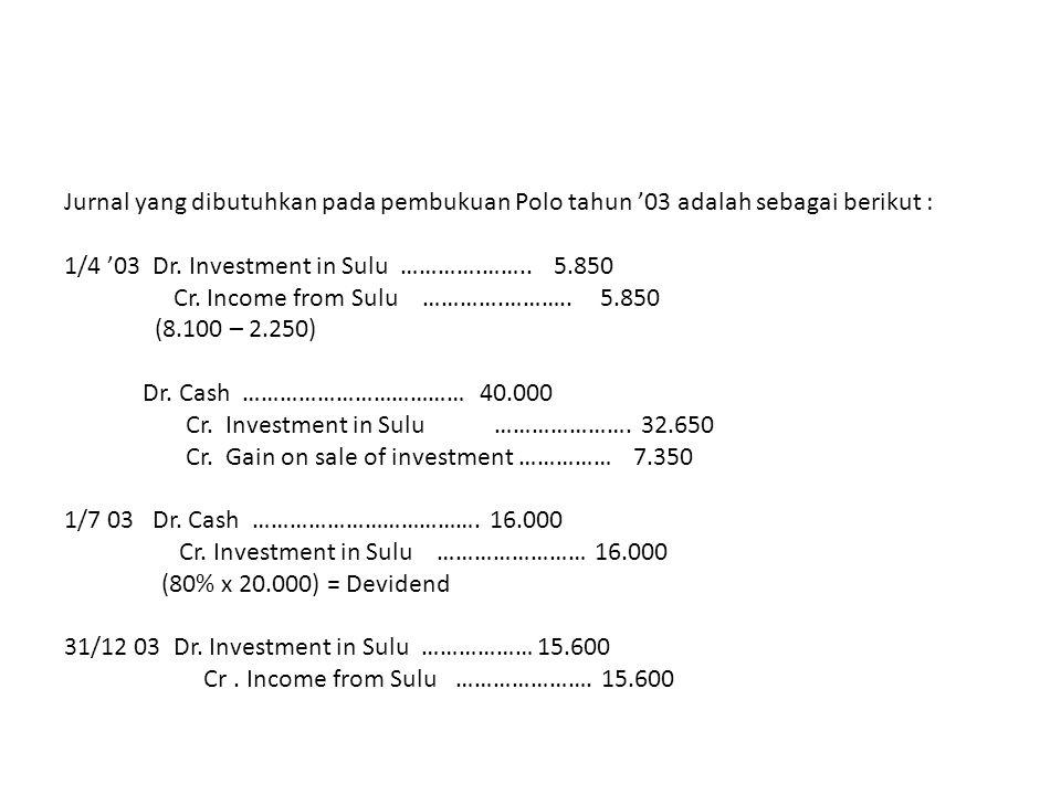 Jurnal yang dibutuhkan pada pembukuan Polo tahun '03 adalah sebagai berikut : 1/4 '03 Dr. Investment in Sulu ………….…….. 5.850 Cr. Income from Sulu …………