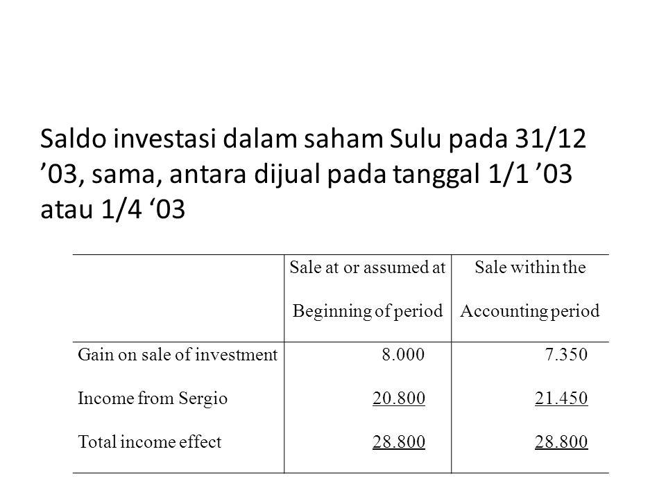 Saldo investasi dalam saham Sulu pada 31/12 '03, sama, antara dijual pada tanggal 1/1 '03 atau 1/4 '03 Sale at or assumed atSale within the Beginning