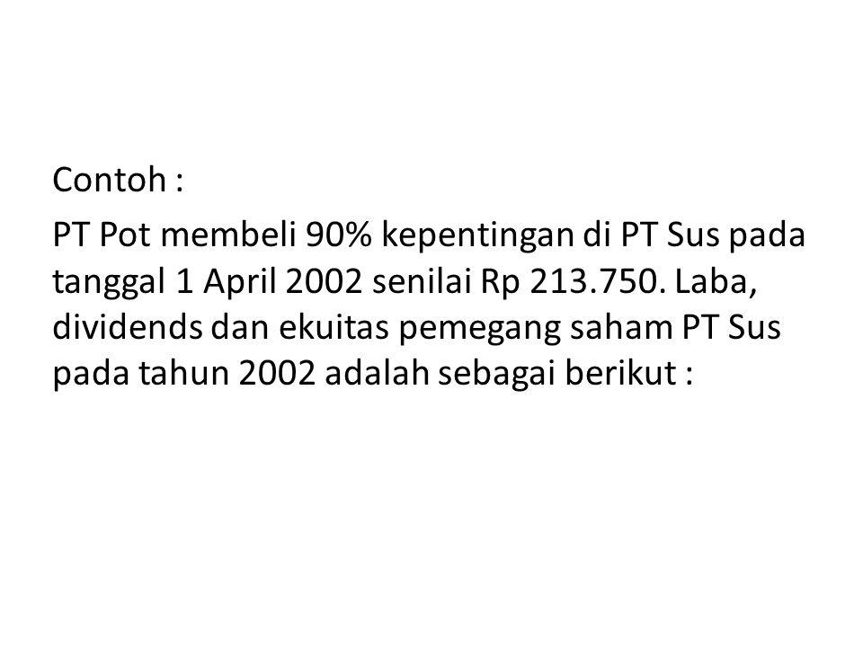 Contoh : PT Pot membeli 90% kepentingan di PT Sus pada tanggal 1 April 2002 senilai Rp 213.750. Laba, dividends dan ekuitas pemegang saham PT Sus pada