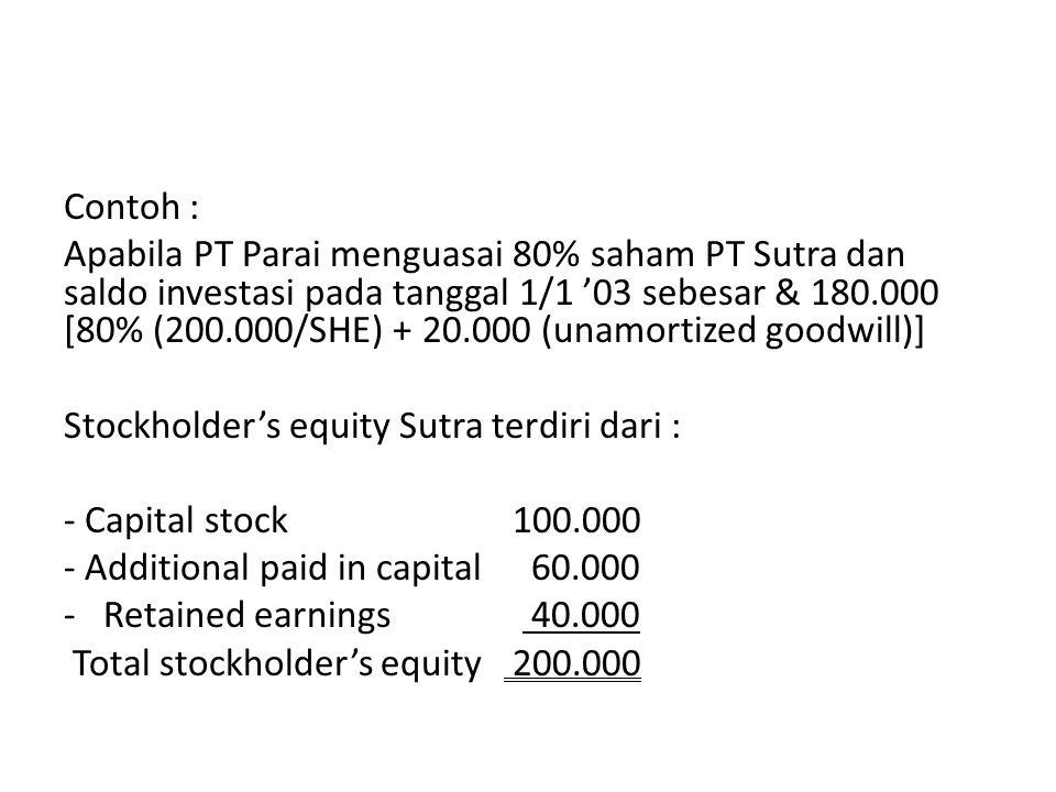 Contoh : Apabila PT Parai menguasai 80% saham PT Sutra dan saldo investasi pada tanggal 1/1 '03 sebesar & 180.000 [80% (200.000/SHE) + 20.000 (unamort