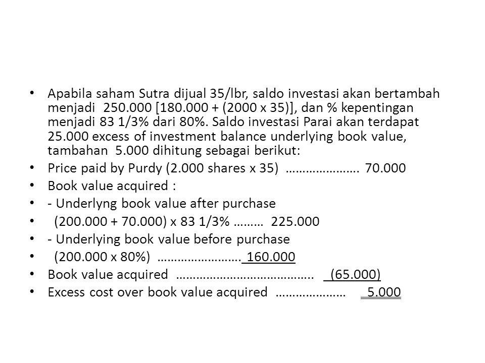 Apabila saham Sutra dijual 35/lbr, saldo investasi akan bertambah menjadi 250.000 [180.000 + (2000 x 35)], dan % kepentingan menjadi 83 1/3% dari 80%.