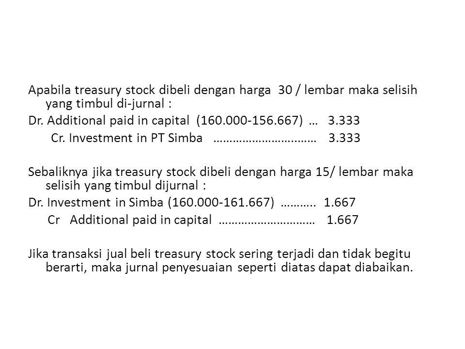 Apabila treasury stock dibeli dengan harga 30 / lembar maka selisih yang timbul di-jurnal : Dr. Additional paid in capital (160.000-156.667) … 3.333 C