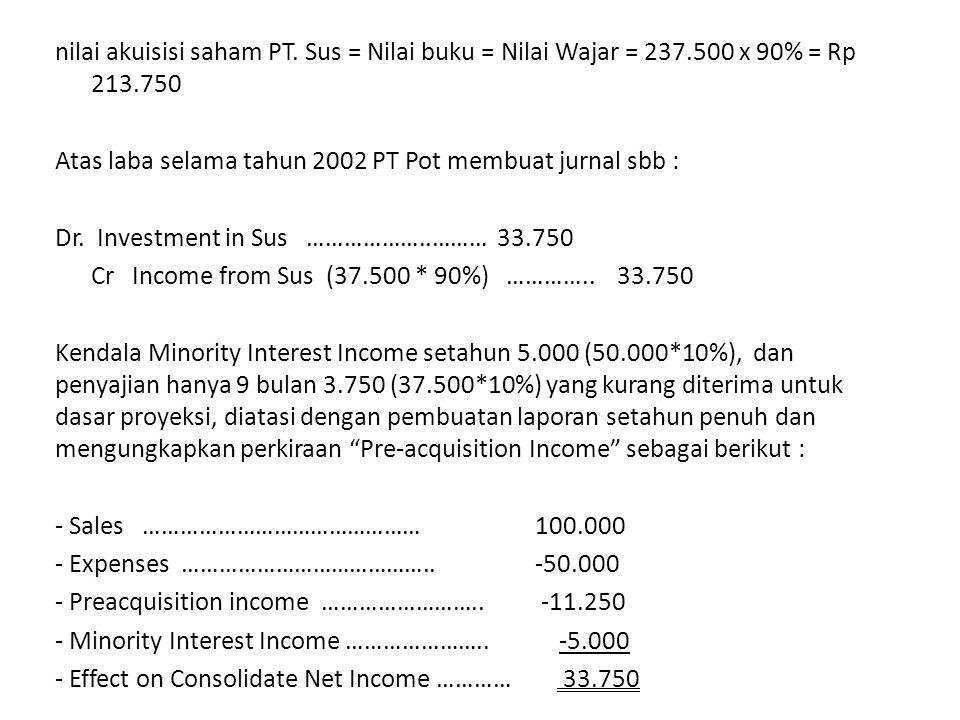 nilai akuisisi saham PT. Sus = Nilai buku = Nilai Wajar = 237.500 x 90% = Rp 213.750 Atas laba selama tahun 2002 PT Pot membuat jurnal sbb : Dr. Inves
