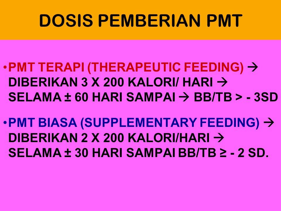 DOSIS PEMBERIAN PMT PMT TERAPI (THERAPEUTIC FEEDING)  DIBERIKAN 3 X 200 KALORI/ HARI  SELAMA ± 60 HARI SAMPAI  BB/TB > - 3SD PMT BIASA (SUPPLEMENTARY FEEDING)  DIBERIKAN 2 X 200 KALORI/HARI  SELAMA ± 30 HARI SAMPAI BB/TB ≥ - 2 SD.