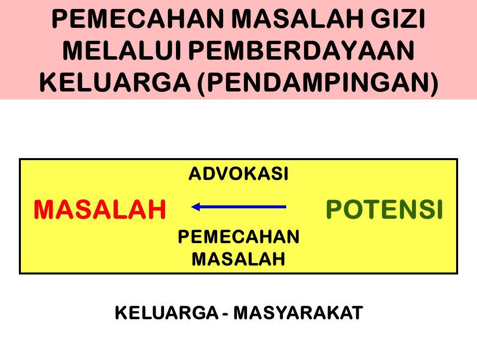 PEMECAHAN MASALAH GIZI MELALUI PEMBERDAYAAN KELUARGA (PENDAMPINGAN) ADVOKASI MASALAH POTENSI PEMECAHAN MASALAH KELUARGA - MASYARAKAT