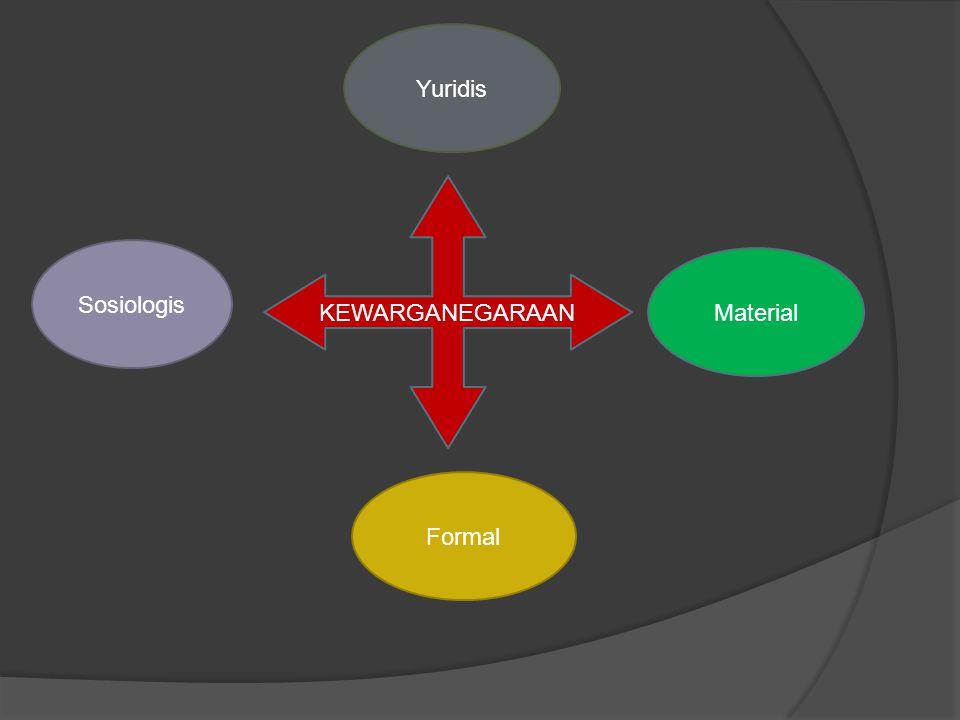 KEWARGANEGARAAN Yuridis Sosiologis Material Formal