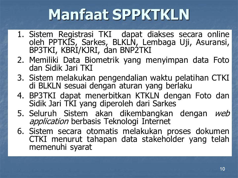 28 Alur/ mekanisme proses penerbitan KTKLN data pribadi : nama TKI, nama ibu, nama ayah, alamat rumah TKI, nomor KTP, nomor paspor, alamat orang tua,