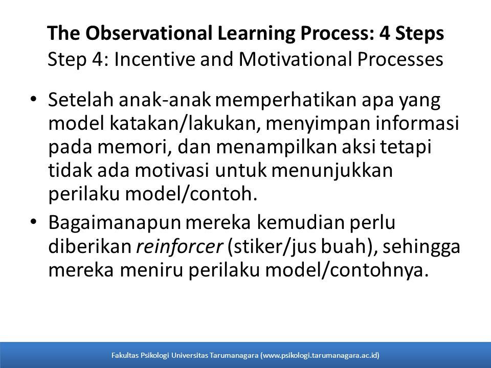 The Observational Learning Process: 4 Steps Step 4: Incentive and Motivational Processes Setelah anak-anak memperhatikan apa yang model katakan/lakukan, menyimpan informasi pada memori, dan menampilkan aksi tetapi tidak ada motivasi untuk menunjukkan perilaku model/contoh.