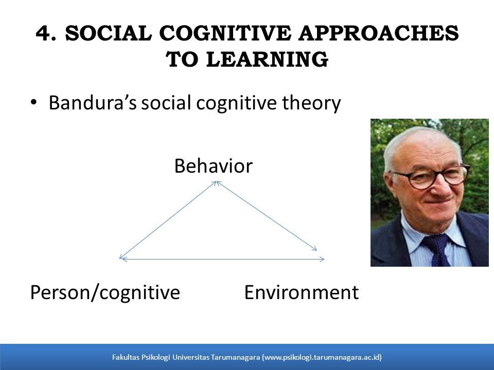 4. SOCIAL COGNITIVE APPROACHES TO LEARNING Bandura's social cognitive theory Behavior Person/cognitive Environment Fakultas Psikologi Universitas Taru