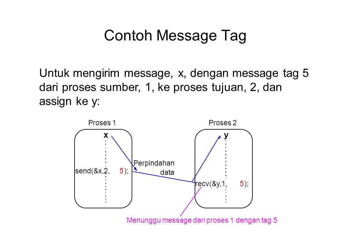 Contoh Message Tag Proses 1Proses 2 send(&x,2,5); recv(&y,1,5); xy Perpindahan data Menunggu message dari proses 1 dengan tag 5 Untuk mengirim message, x, dengan message tag 5 dari proses sumber, 1, ke proses tujuan, 2, dan assign ke y: