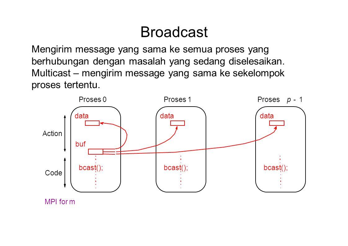 Broadcast Mengirim message yang sama ke semua proses yang berhubungan dengan masalah yang sedang diselesaikan.
