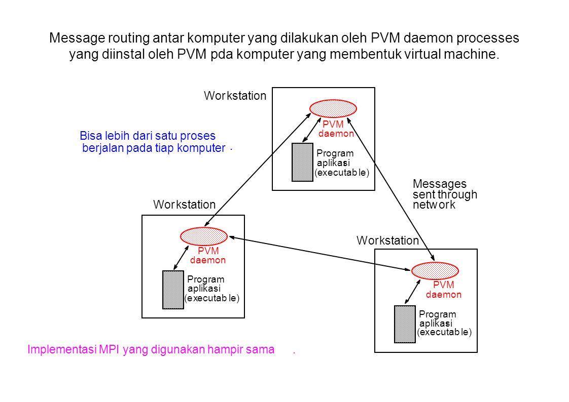 Message routing antar komputer yang dilakukan oleh PVM daemon processes yang diinstal oleh PVM pda komputer yang membentuk virtual machine. PVM Progra