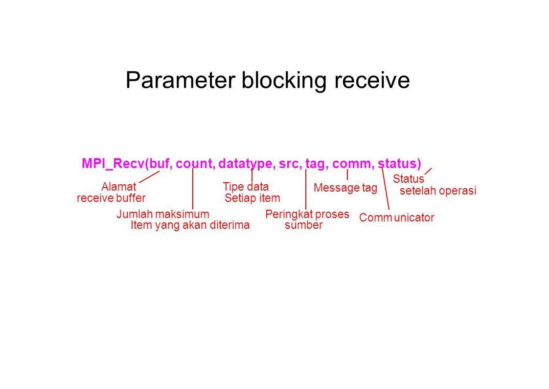 Parameter blocking receive MPI_Recv(buf, count, datatype, src, tag, comm, status) Alamat Jumlah maksimum Tipe data Peringkat proses Message tag Communicator receive buffer Item yang akan diterima Setiap item sumber Status setelah operasi