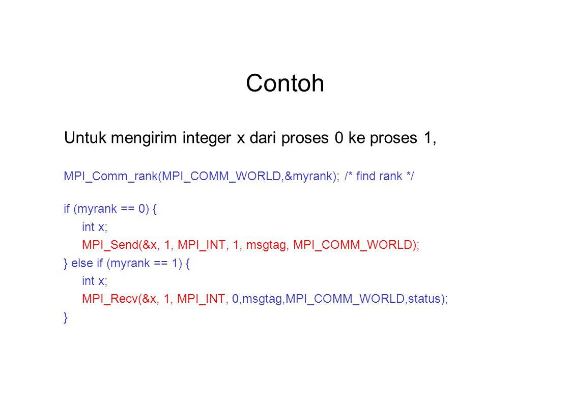 Contoh Untuk mengirim integer x dari proses 0 ke proses 1, MPI_Comm_rank(MPI_COMM_WORLD,&myrank); /* find rank */ if (myrank == 0) { int x; MPI_Send(&
