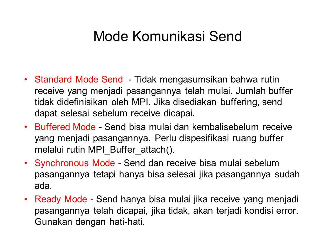 Mode Komunikasi Send Standard Mode Send - Tidak mengasumsikan bahwa rutin receive yang menjadi pasangannya telah mulai. Jumlah buffer tidak didefinisi