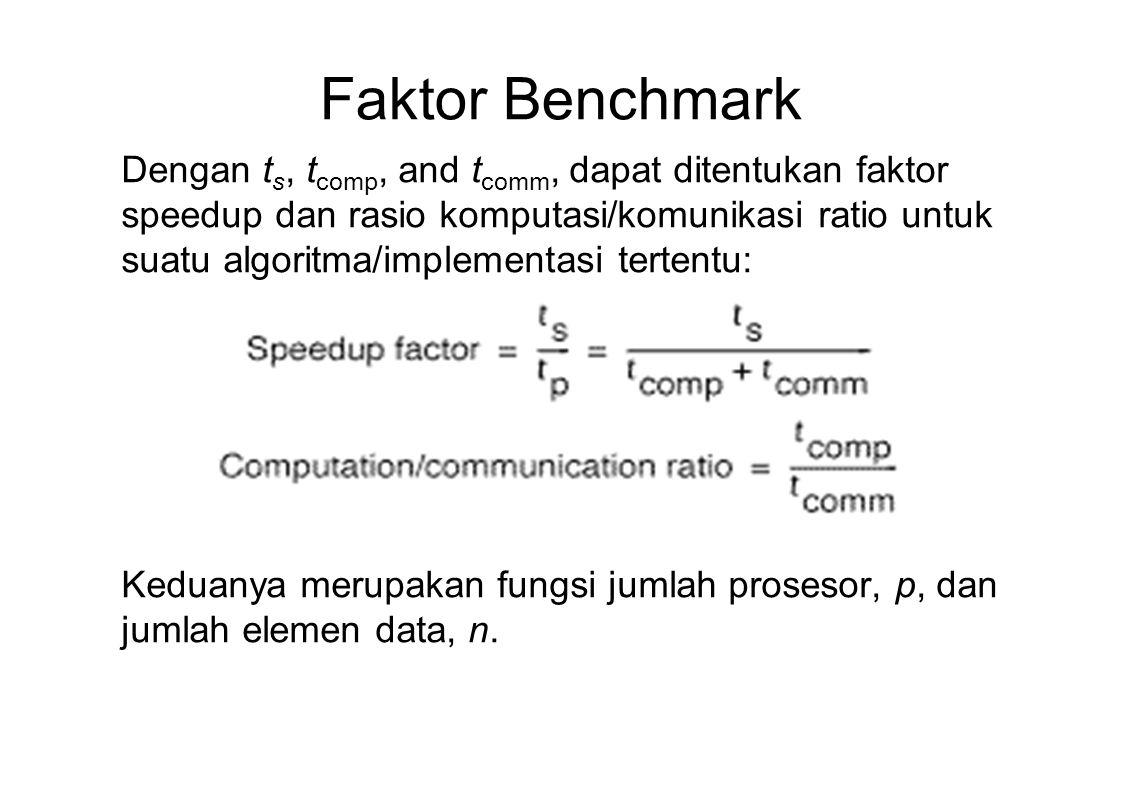 Faktor Benchmark Dengan t s, t comp, and t comm, dapat ditentukan faktor speedup dan rasio komputasi/komunikasi ratio untuk suatu algoritma/implementasi tertentu: Keduanya merupakan fungsi jumlah prosesor, p, dan jumlah elemen data, n.