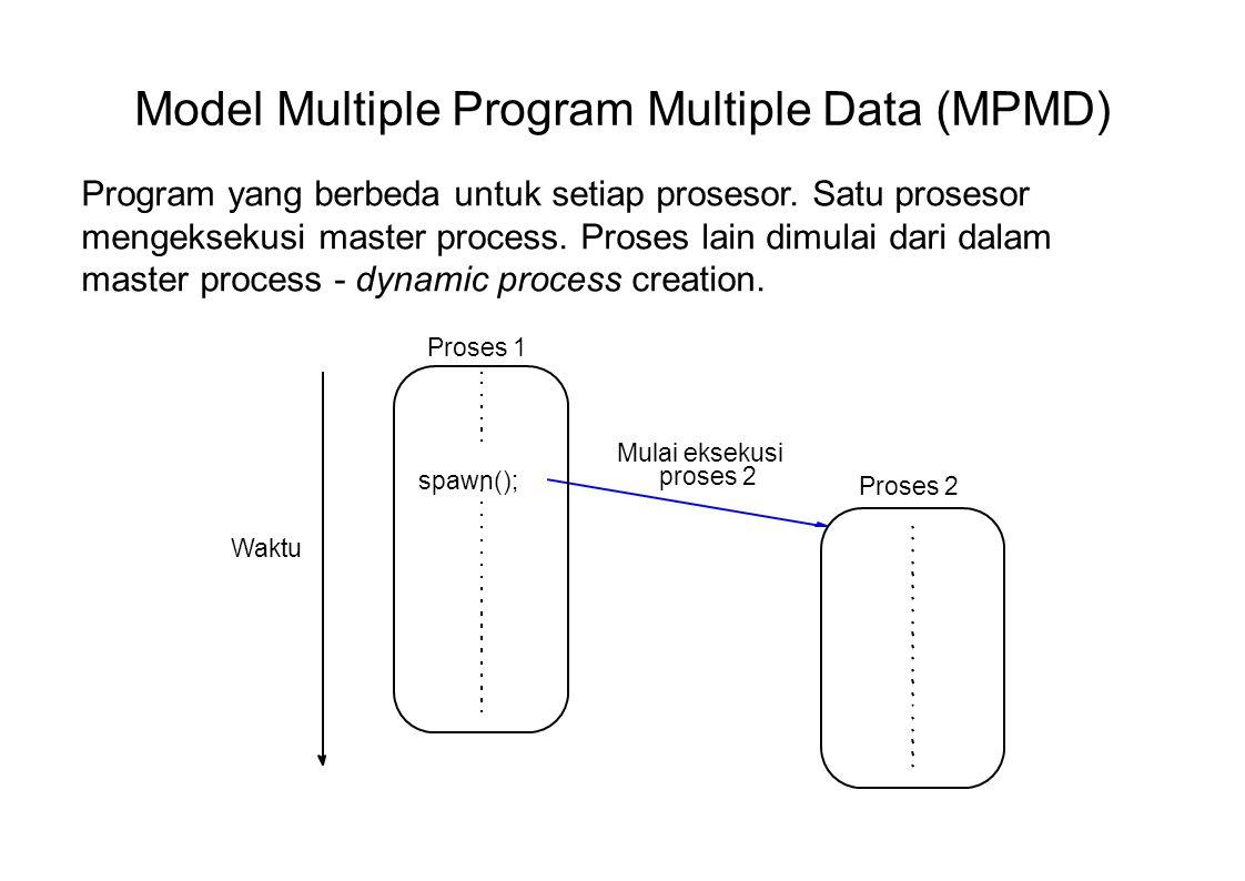 Model Multiple Program Multiple Data (MPMD) Proses 1 Proses 2 spawn(); Waktu Mulai eksekusi proses 2 Program yang berbeda untuk setiap prosesor. Satu