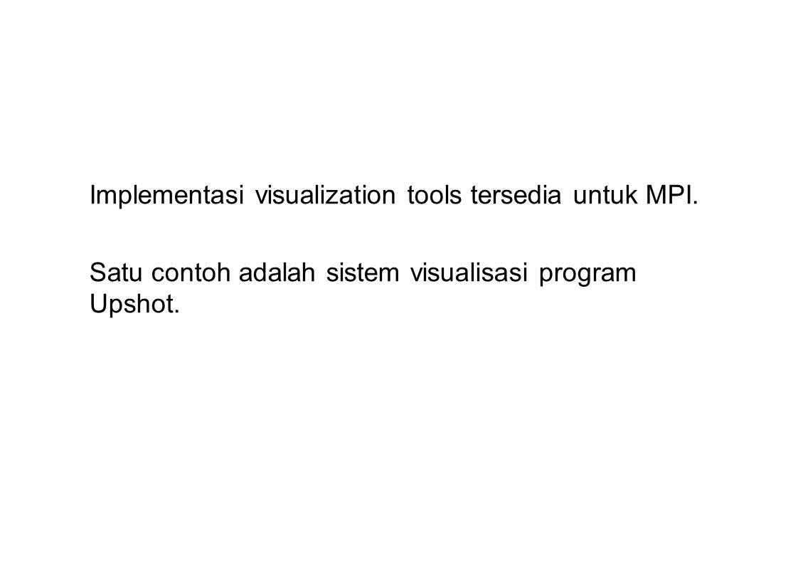 Implementasi visualization tools tersedia untuk MPI. Satu contoh adalah sistem visualisasi program Upshot.