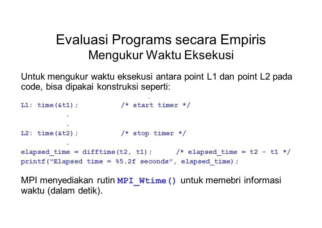 Evaluasi Programs secara Empiris Mengukur Waktu Eksekusi Untuk mengukur waktu eksekusi antara point L1 dan point L2 pada code, bisa dipakai konstruksi