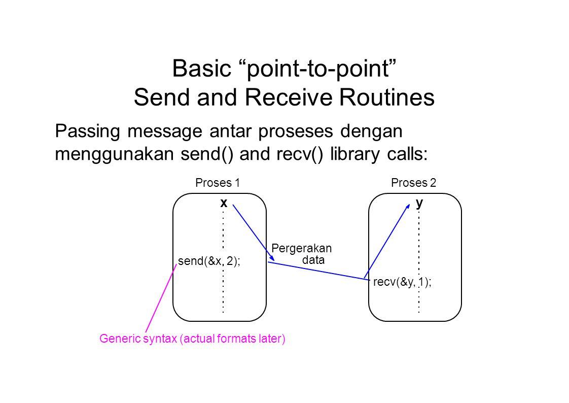 Solusi MPI Communicator Mendefinisikan domain komunikasi – satu set proses yang boleh berkomunikasi antar mereka sendiri.