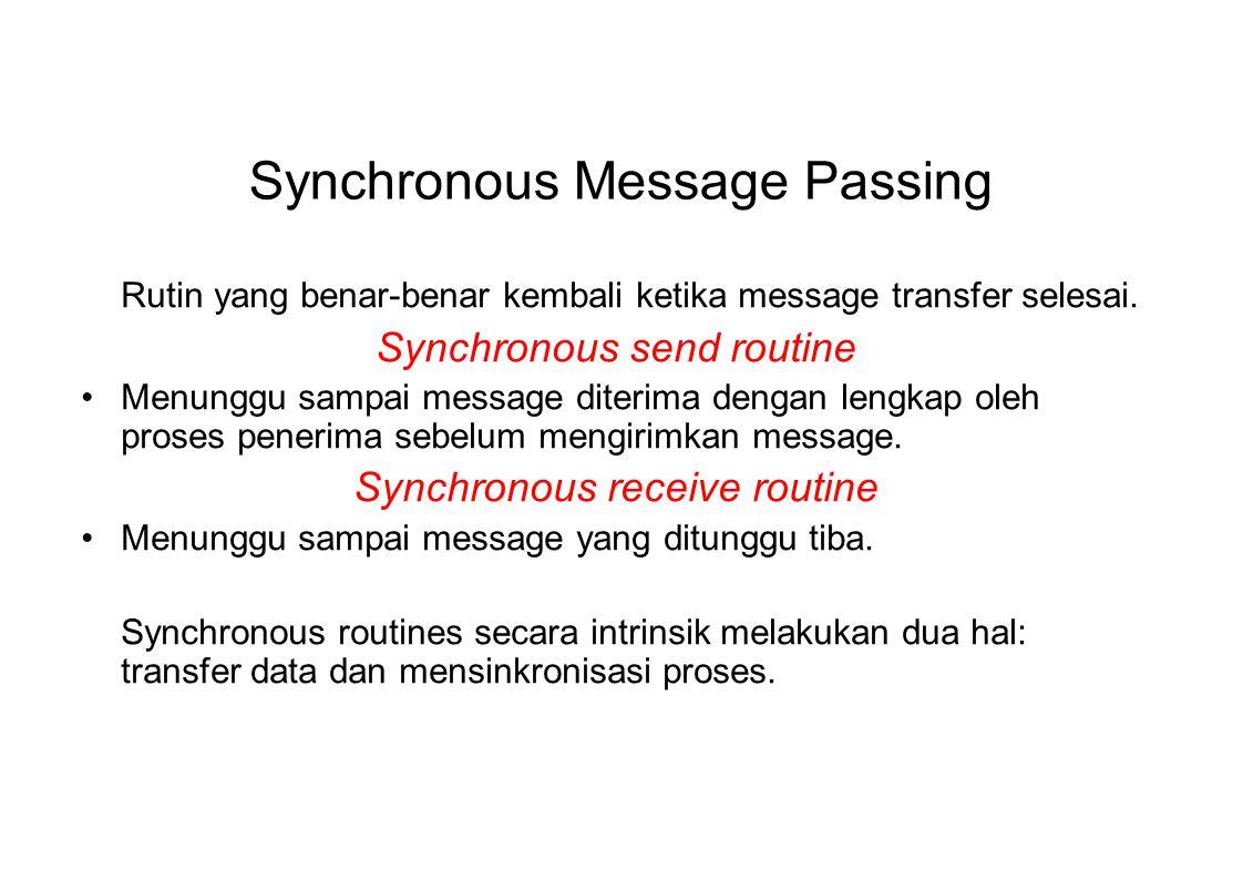Synchronous send() and recv() menggunakan 3-way protocol Proses 1Proses 2 send(); recv(); Proses dihentikan Waktu Acknowledgment Message Kedua proses berlanjut (a) Ketika send() terjadi sebelum recv() Proses 1Proses 2 recv(); send(); Proses Waktu dihentikan Acknowledgment Message Kedua proses berlanjut (b) Ketika recv() terjadi sebelum send() Request to send