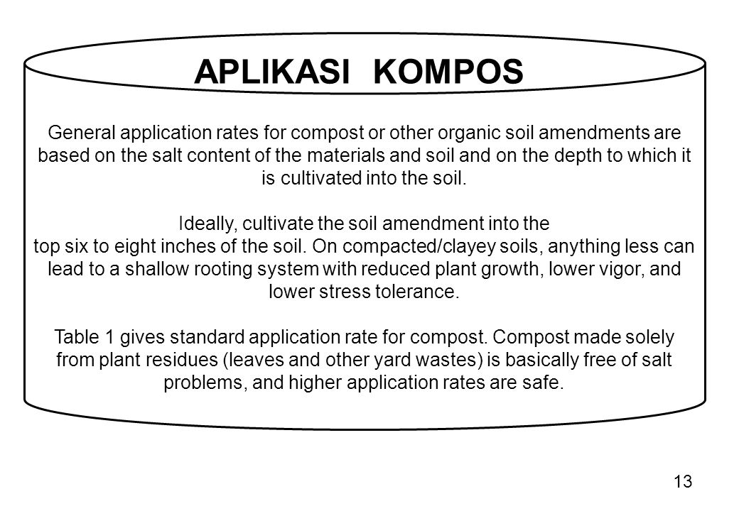 13 General application rates for compost or other organic soil amendments are based on the salt content of the materials and soil and on the depth to