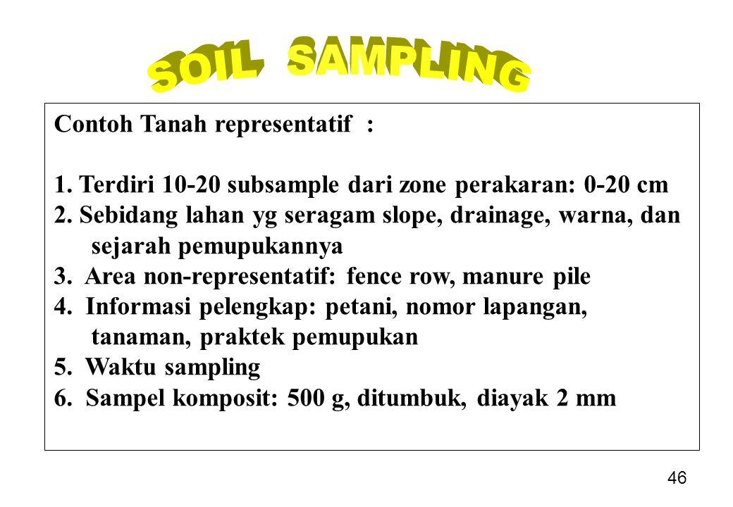 46 Contoh Tanah representatif : 1.Terdiri 10-20 subsample dari zone perakaran: 0-20 cm 2.