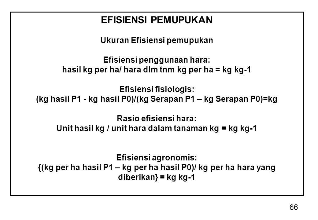 66 EFISIENSI PEMUPUKAN Ukuran Efisiensi pemupukan Efisiensi penggunaan hara: hasil kg per ha/ hara dlm tnm kg per ha = kg kg-1 Efisiensi fisiologis: (kg hasil P1 - kg hasil P0)/(kg Serapan P1 – kg Serapan P0)=kg Rasio efisiensi hara: Unit hasil kg / unit hara dalam tanaman kg = kg kg-1 Efisiensi agronomis: {(kg per ha hasil P1 – kg per ha hasil P0)/ kg per ha hara yang diberikan} = kg kg-1