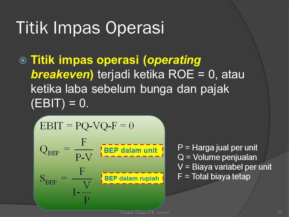 Titik Impas Operasi  Titik impas operasi (operating breakeven) terjadi ketika ROE = 0, atau ketika laba sebelum bunga dan pajak (EBIT) = 0. Trisnadi