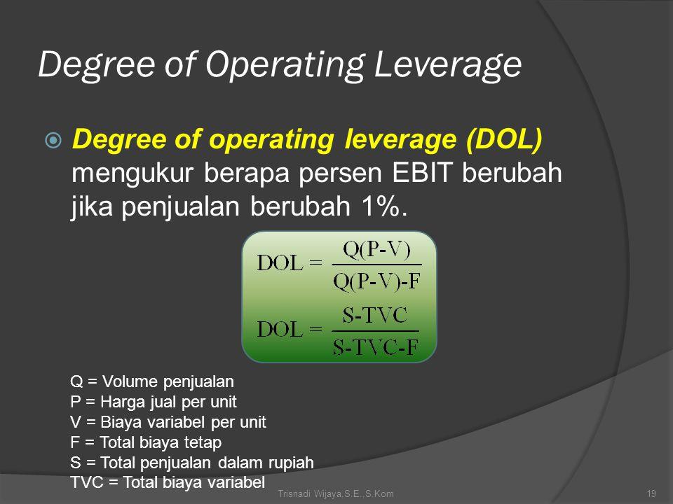 Degree of Operating Leverage  Degree of operating leverage (DOL) mengukur berapa persen EBIT berubah jika penjualan berubah 1%. Trisnadi Wijaya,S.E.,